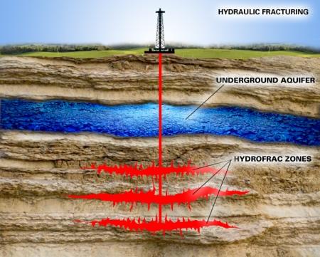 Skalūnų dujų gavybos proceso maketas